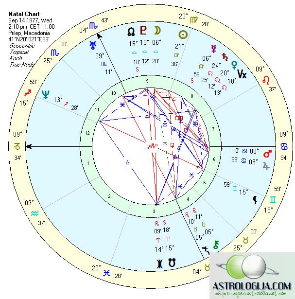 14.09.1977 Prilep mk 14.10h - VENERA U LAVU u konjukciji sa Saturnom Prilep14Sep1977
