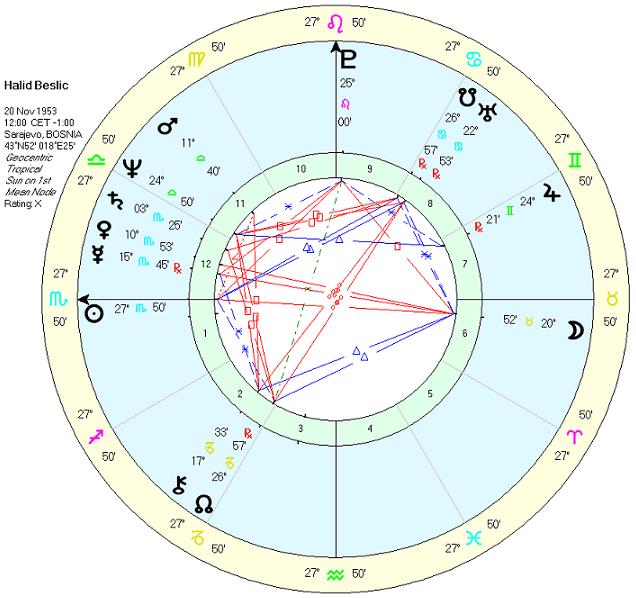 Halid Beslic - horoskop Halidbeslic1