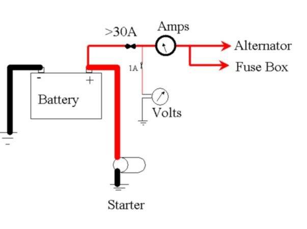 Generator Idiot Light on 73 SS Ammeter
