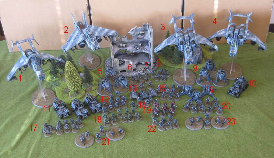 folketsfiendes Elysian Imperial Guard (New pics 120916) EIG_army02_numbered
