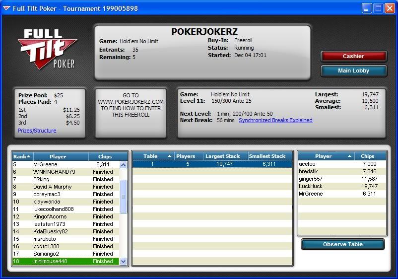 Was A Great Game PokerJokerzFreeRollDec4th