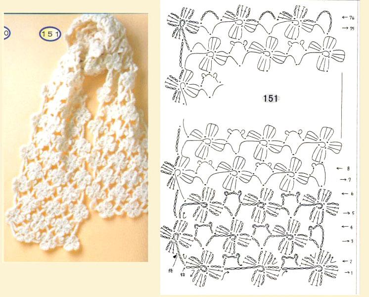 Tìm chart mẫu khăn hoa này 13173745_zps68f71e77