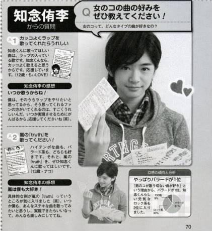 Fan Club de Yuri Chinen Plo11-4