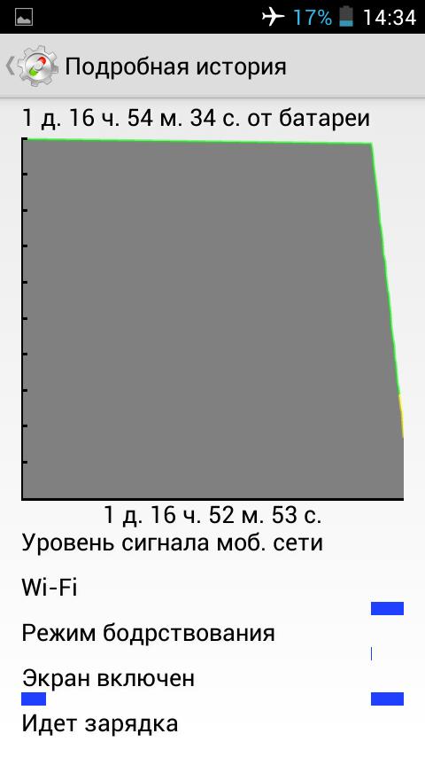 Обзор смартфона MPIE MP-707 c Tinydeal D1cb361e80d388a4834628849dcabd50