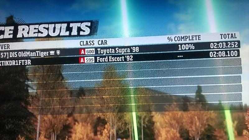 Forza Horizon | Street Race | Results Posted. IMAG0362_zps4b1f601e
