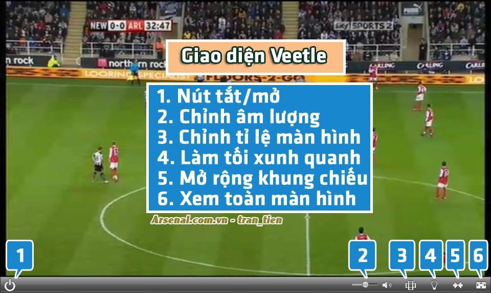 Veetle: Xem bóng đá với chất lượng HD 31958008938547802688