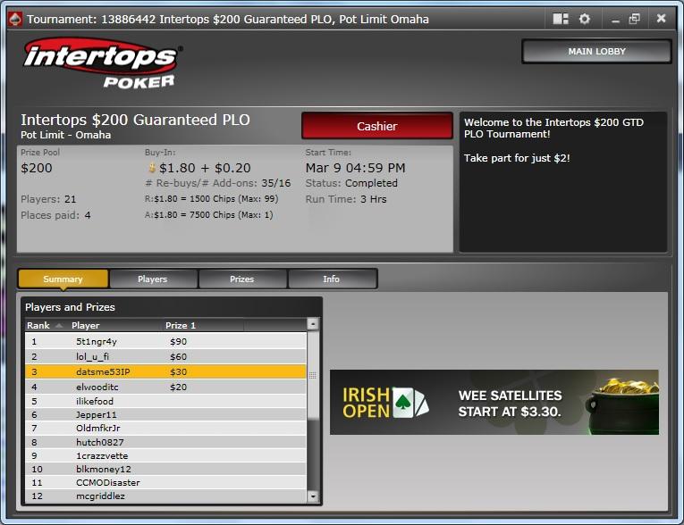 Intertops PLO Weekend! 3rdinPLOTOPS200GTD03-09-13_zps51dff798