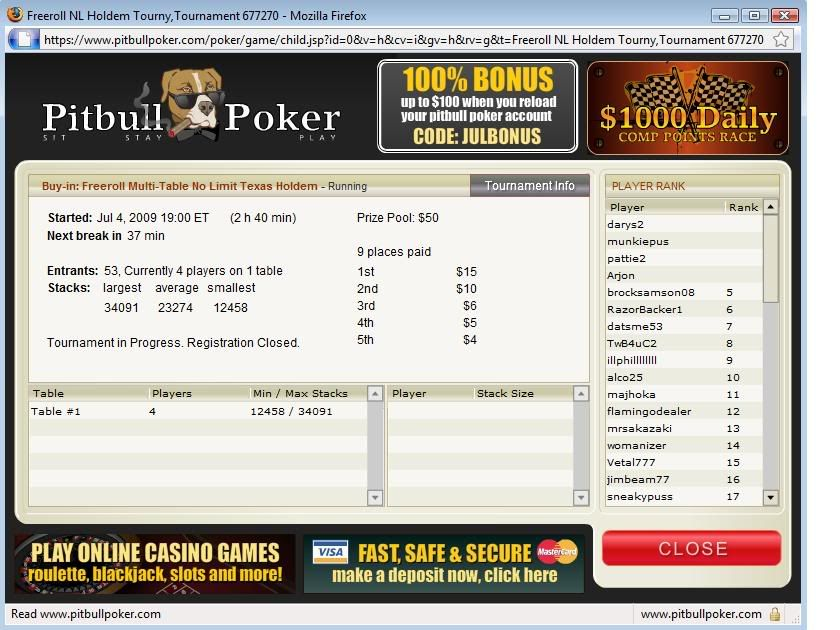 ITM Final table in private freeroll DonkhardPitbull50Freeroll07-04-09