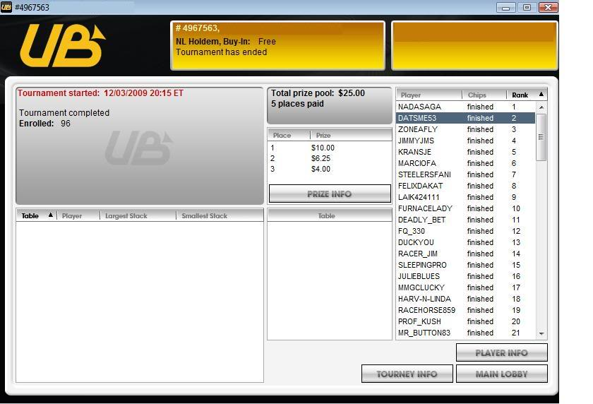Final Table Finish in Private Freeroll 12-03-09 FInalTableinPrivateTourney12-03-09