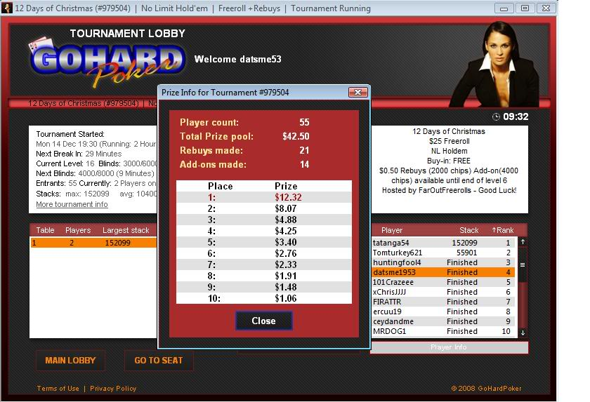 Final Table in 12 Days of Christmas on GoHard 12-14-09 FinalTableFinishin12DaysofChristmas