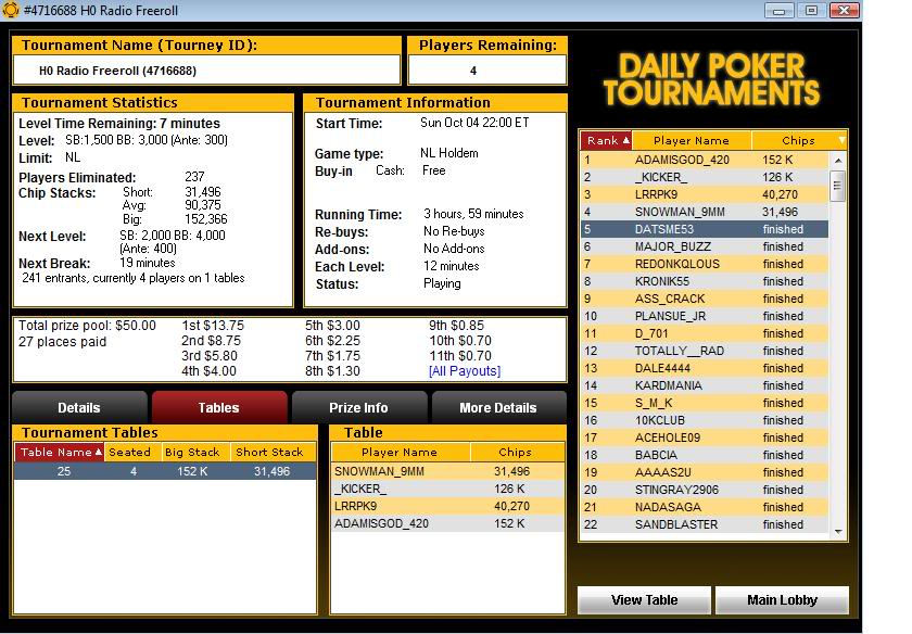 Another Final Table Finish in Private Freeroll 10-04-09 FinalTableFinishinPrivateTourney10-