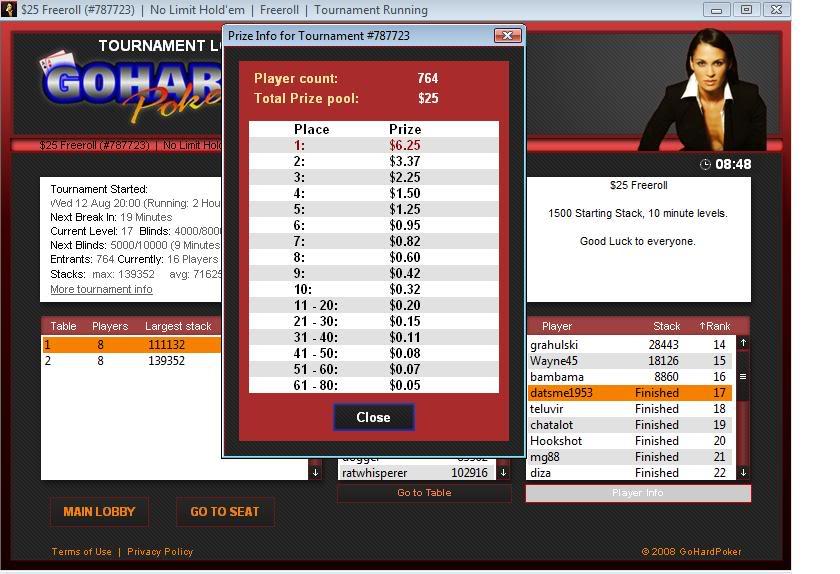GoHard $25 Freeroll ITM Finish 08-12-09 GoHard25ITMFinish08-12-09