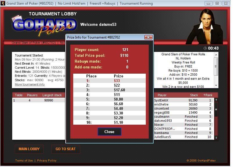 GoHard $100 Grand Slam Final Table Finish! 11-09-09 GoHardGrandSlamFinalTableFinish11-0