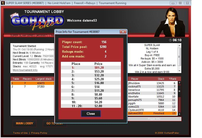 GoHard $250 SUPER SLAM Freeroll ITM Finish! 10-01-09 GoHardSUPERSLAMITMFinish10-01-09
