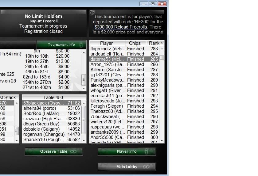 Qualified for 20k & ITM at PokerStars Reload Freeroll tonight! ITMFinishandQualifiedfor20KTourn-2