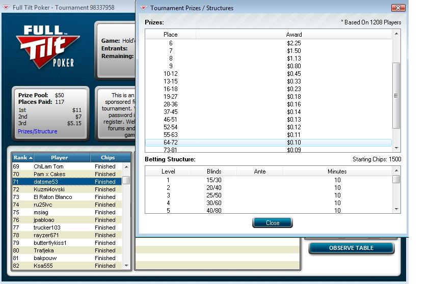 Private $50 Freeroll on Tilt ITM Finish 07-12-09 Private50FreerollonTiltITMFinish07-