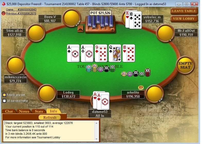 ITM Finish at PokerStars $25,000 Depositer's Freeroll Final 1 ! Dec. 2009 QuadsonPokerStars