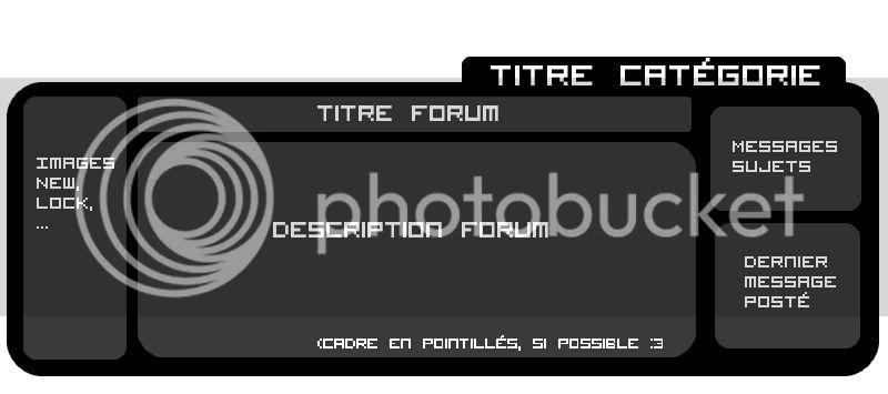 Apparence catégories et forums Modleforum