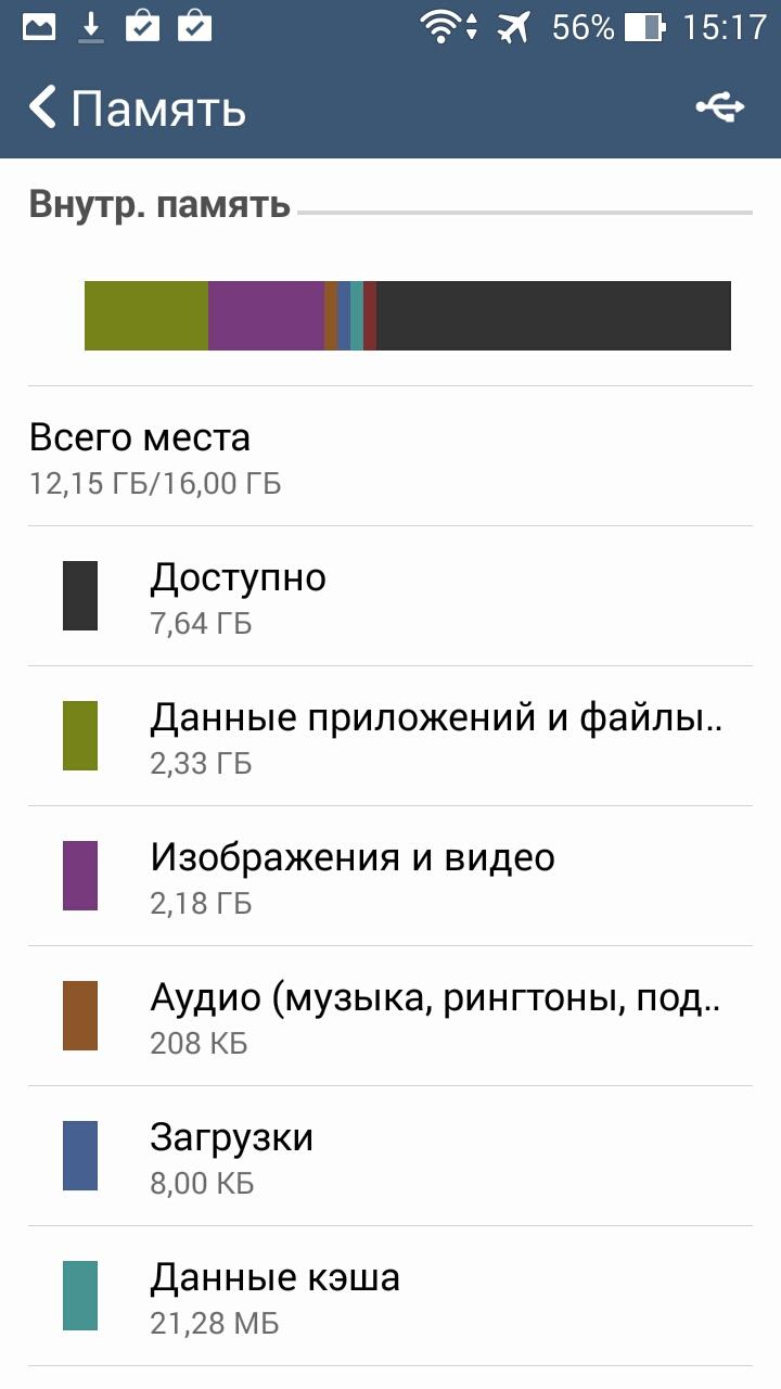 Обзор отличного смартфона ASUS ZenFone 5 c Tinydeal B8eaf7ddc447c2db4141e32fcd2da361
