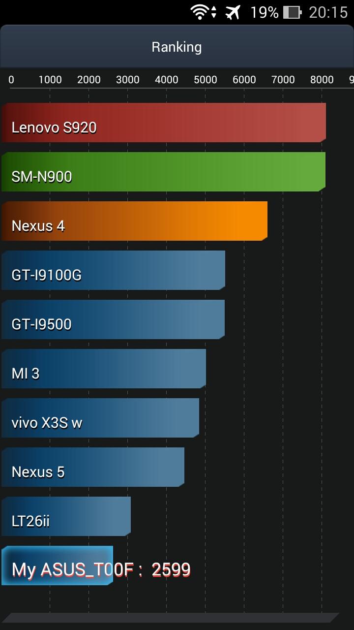 Обзор отличного смартфона ASUS ZenFone 5 c Tinydeal 8989a0288e231023645ef3bf4c96f7c7