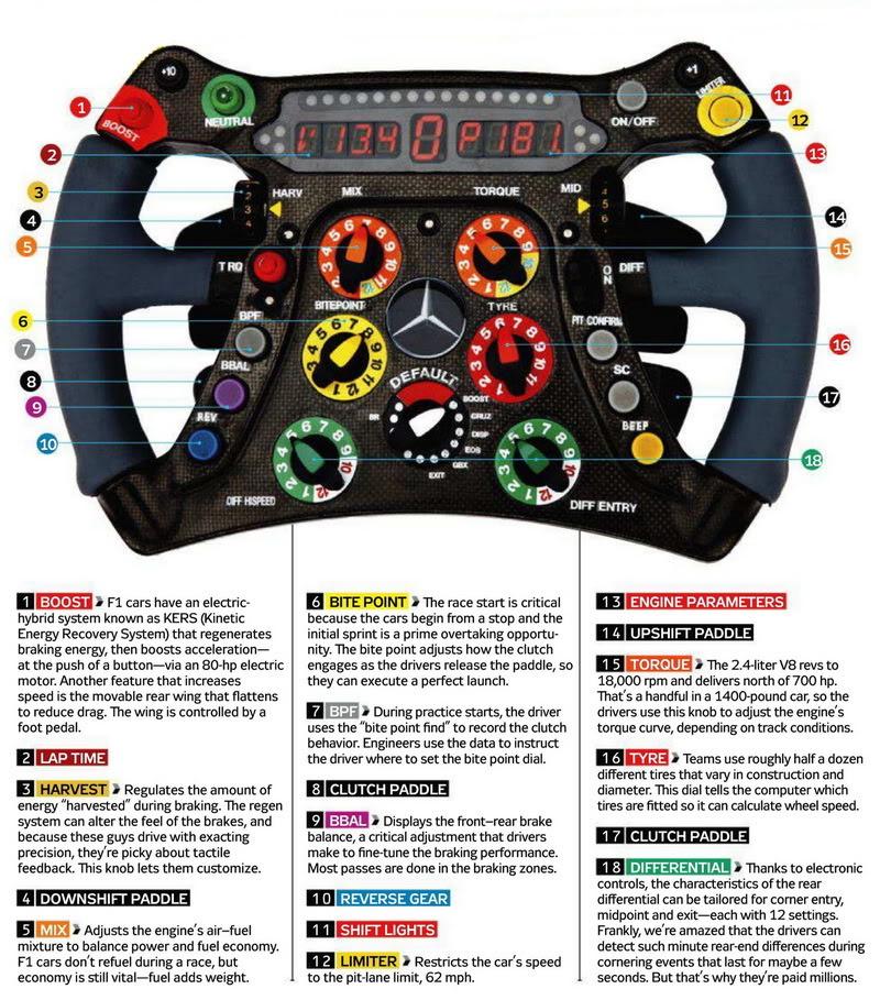 Formula 1 F1_Volan