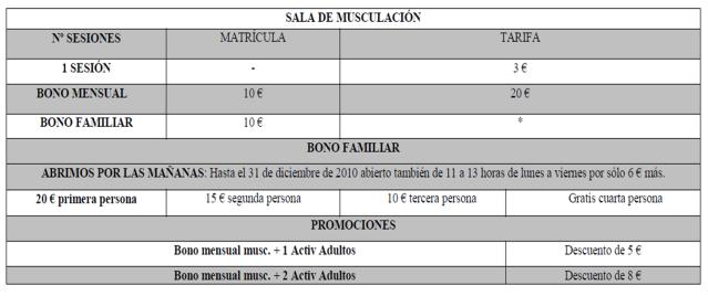 Perales de Tajuña: Actividades deportivas 2010 - 2011 Actividadesdeportivasmusculacin