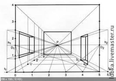 Как создать глубокое 3D изображение на стене 5f5deea25a3b28d3edbab4ce86b06af3