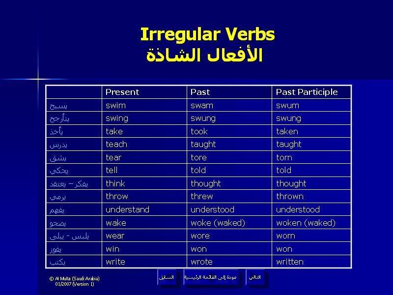 شرح مفصل لجميع قواعد اللغة الانجليزية 4-15