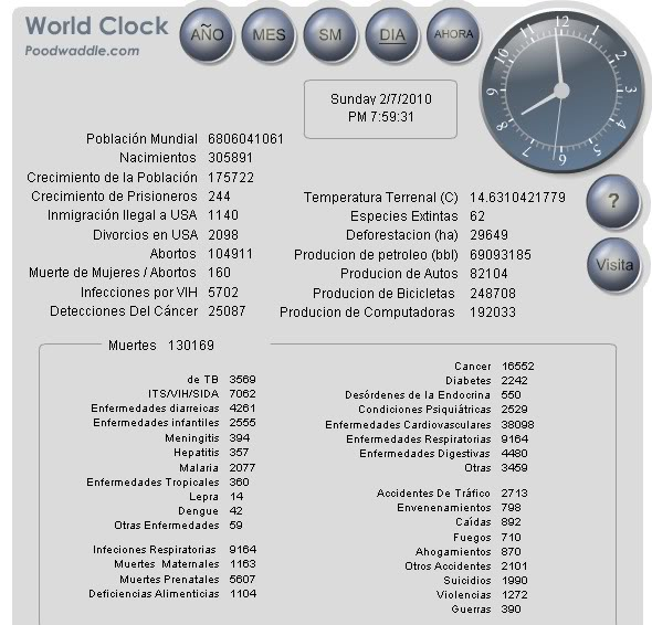 World Clock--> Contador de sucesos mundiales (nacimientos, muertes,etc) a tiempo real Worldclcok
