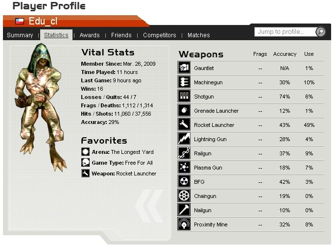 QUAKE LIVE: profiles, status y awards Dibujo