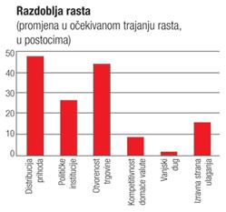 Македонска економија - Page 2 Untitled11_zpsa913c4a2
