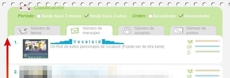 Gracias... ¡Vocaloid Roll foro 1#! Vocaloid4