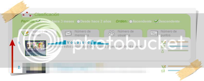 Gracias... ¡Vocaloid Roll foro 1#! Vocaloid5
