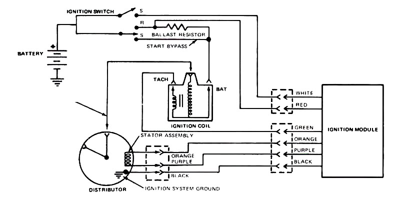 1975 Ford Duraspark Wiring Diagram from 2img.net