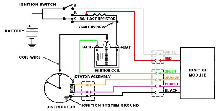 Ford Duraspark Ignition Wiring Harness wiring diagrams image free