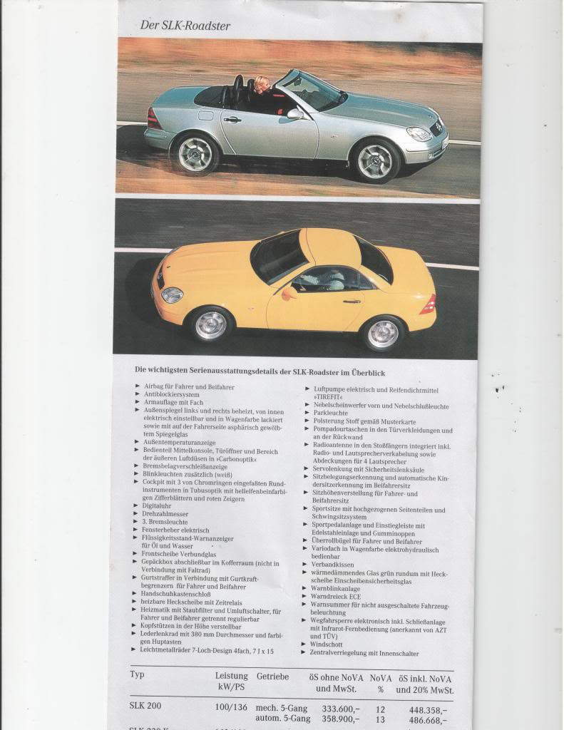 Catalogo Vendas Opcionais Alemanha/Austria - SLK R170 - 1996 SLKcatPTpic004