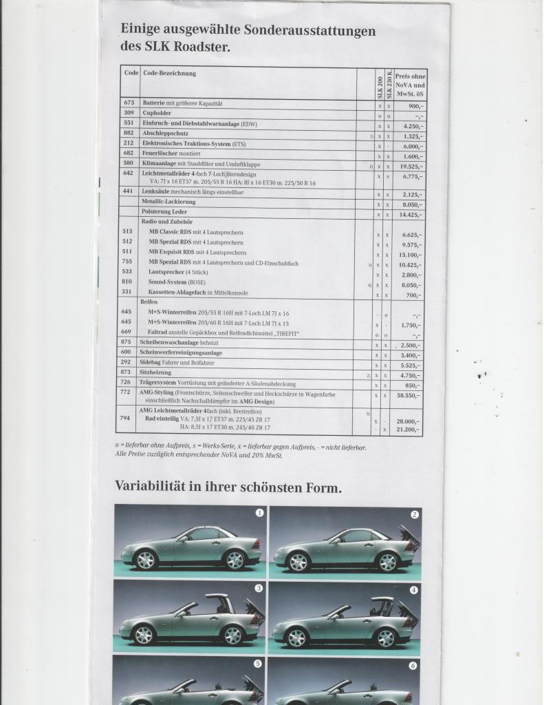 Catalogo Vendas Opcionais Alemanha/Austria - SLK R170 - 1996 SLKcatPTpic004001