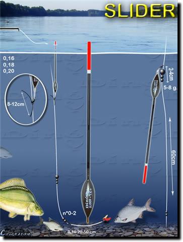 Монтажи при риболова с мач 2