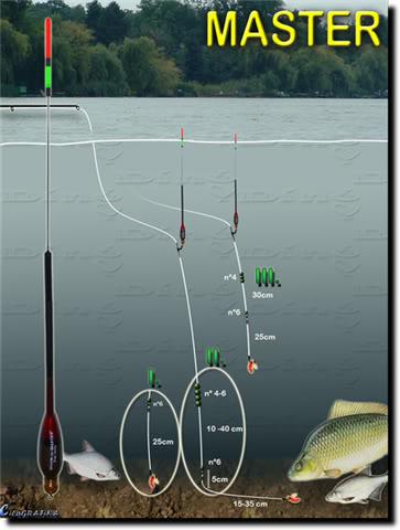 Монтажи при риболова с мач 5
