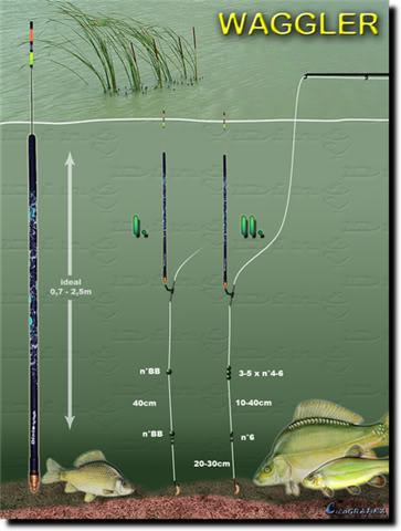 Монтажи при риболова с мач 7