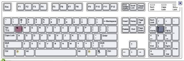 Các phím chiến thuật Numlock - FIFA ONLINE 2 !  Q8