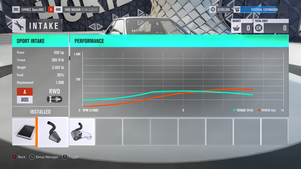 (FH3) North Plains Scramble (Circuit) (RESULTS UP) Race%204%2002_zpshwnmogo4