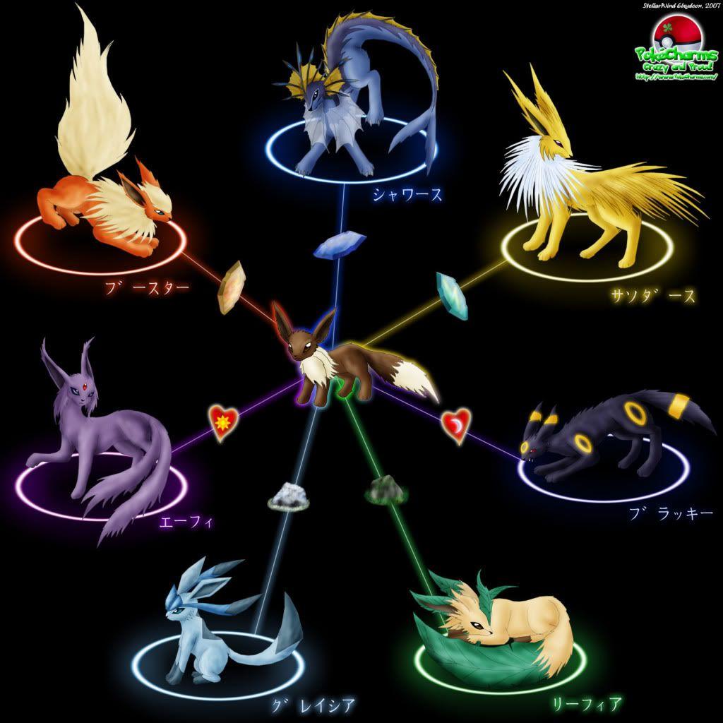 Nhận tìm , post hình Wallpaper pokemon , pokemon Eevee_Evolution_Chart_by_StellarWin