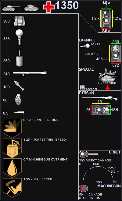Tutorial para destruir tanques Tank