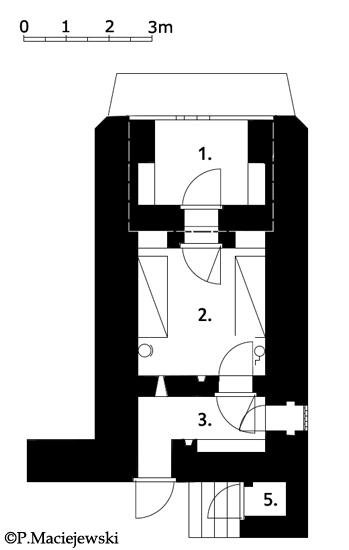 Rok 1934 w fortyfikacji niemieckiej For231-1