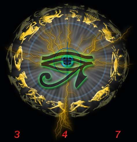 numeric pattern of symbols 3 4 7 Eye