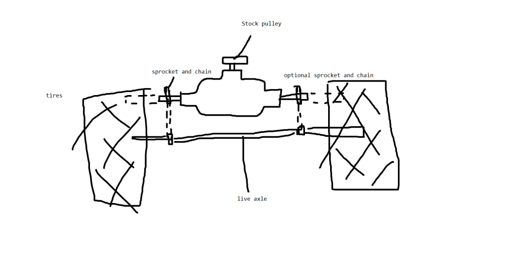 trans axle to solid axle questions Untitled-2