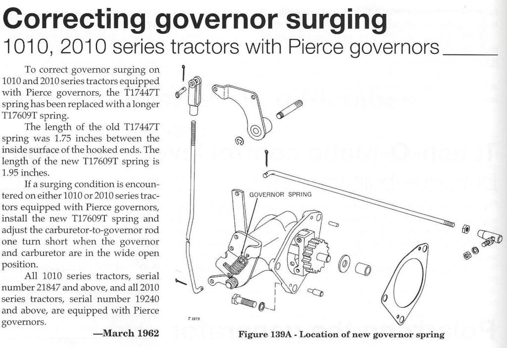 Reprint of 1010 Governor Surging Fix 1010Governor