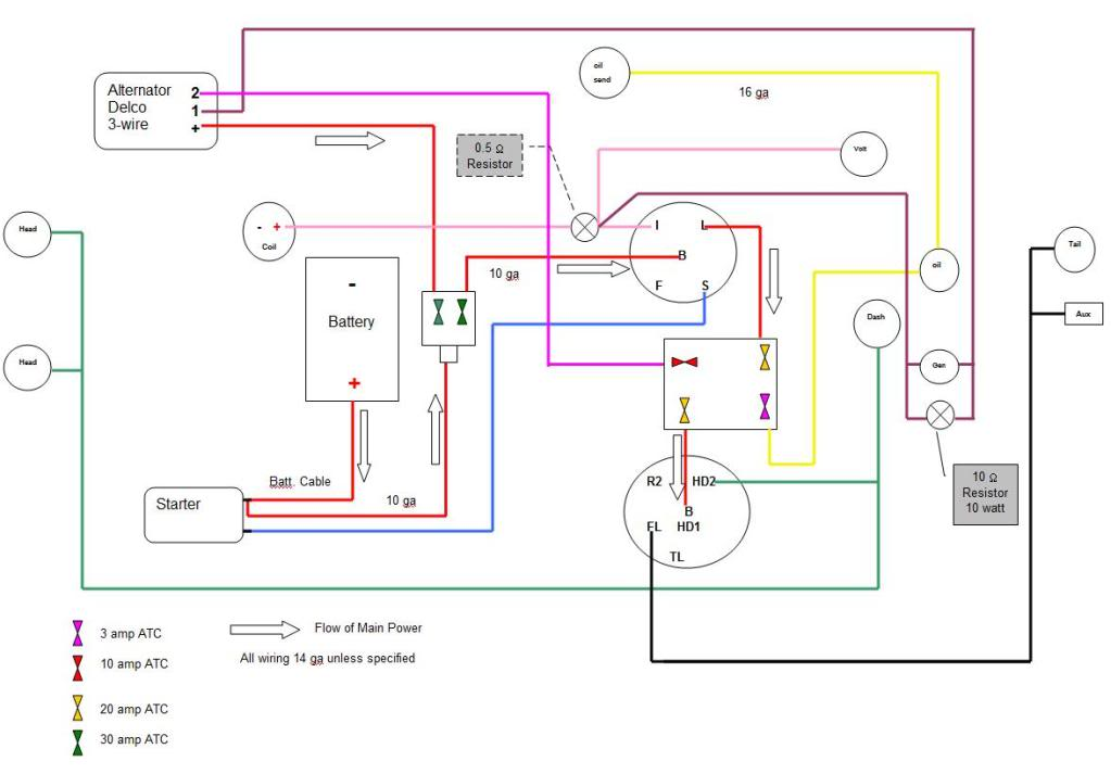 Delco Alternator Wiring Diagram With Gauge - List of Wiring ... on