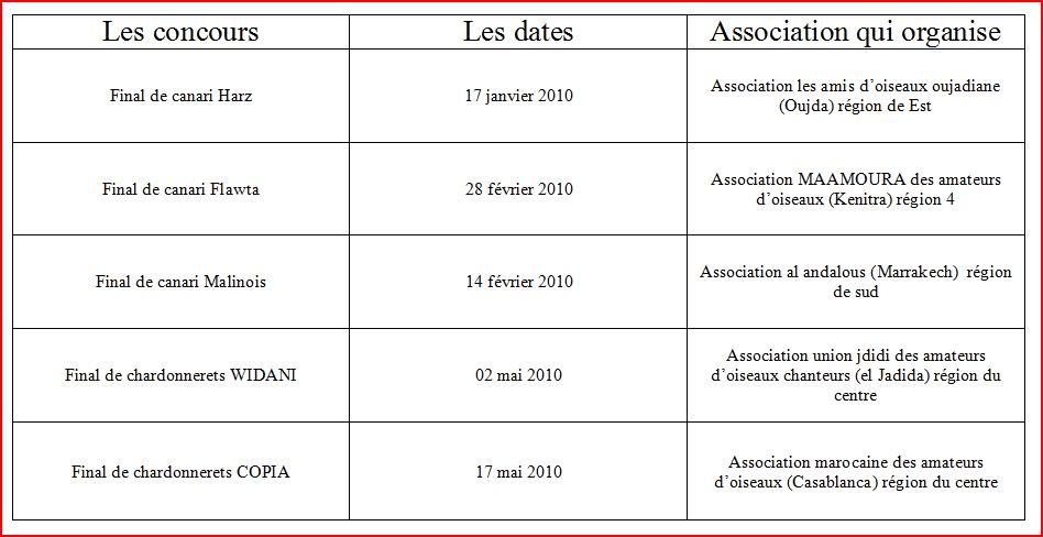 Le calendrier des concours finales de 2010 FOM CONCOUR